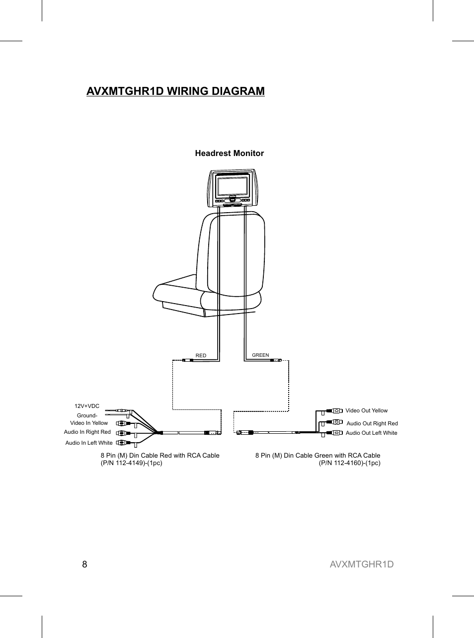 Audiovox Headrest Monitor Wiring Diagram - Trusted Wiring Diagram •