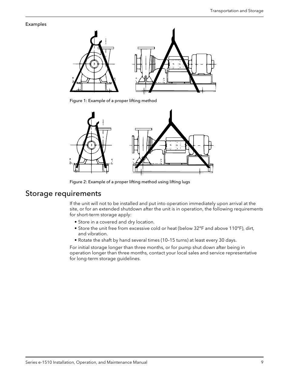 Bell Gossett Pumps Diagram Trusted Wiring Diagrams Amp Storage Requirements P2001406c Series E 1510 Moyno Pump