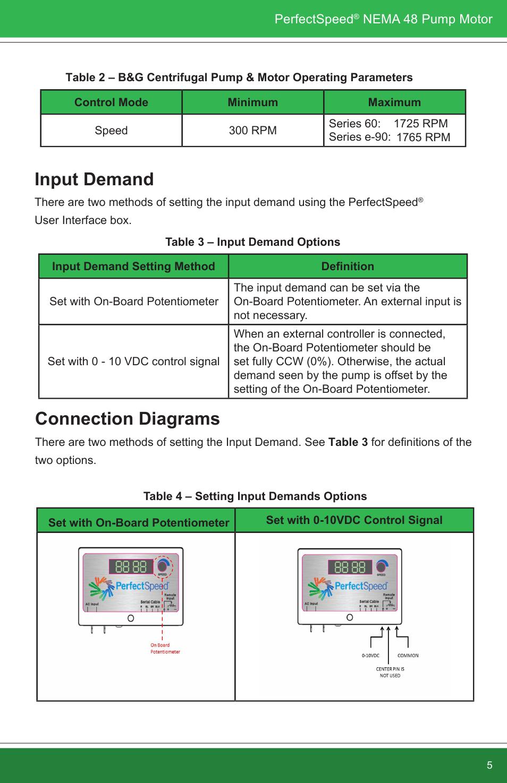 0 10vdc Ecm Motor Wiring Diagram Libraries Bell Gossett Input Demand Connection Diagrams U0026 P2002290a Series