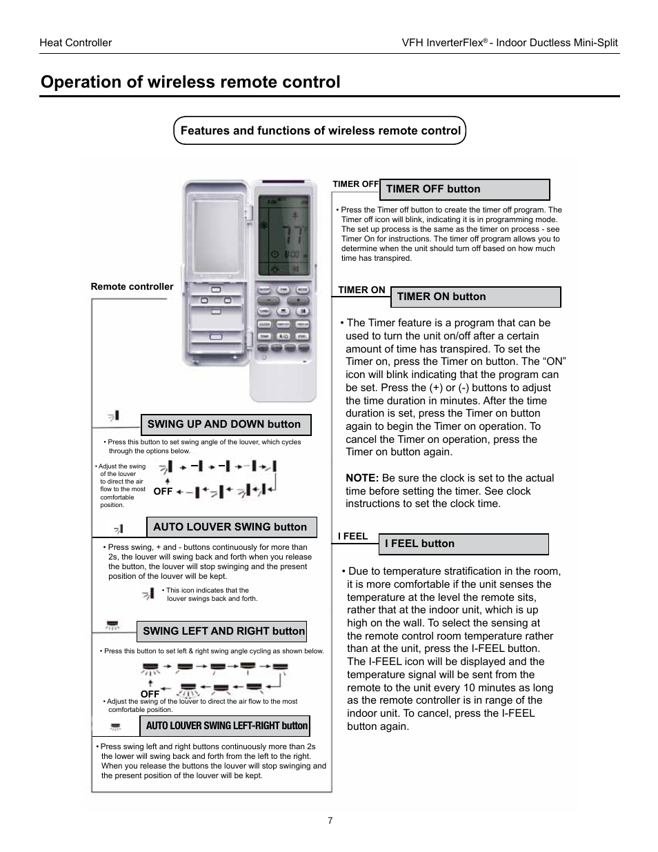 Operation of wireless remote control, Features and functions