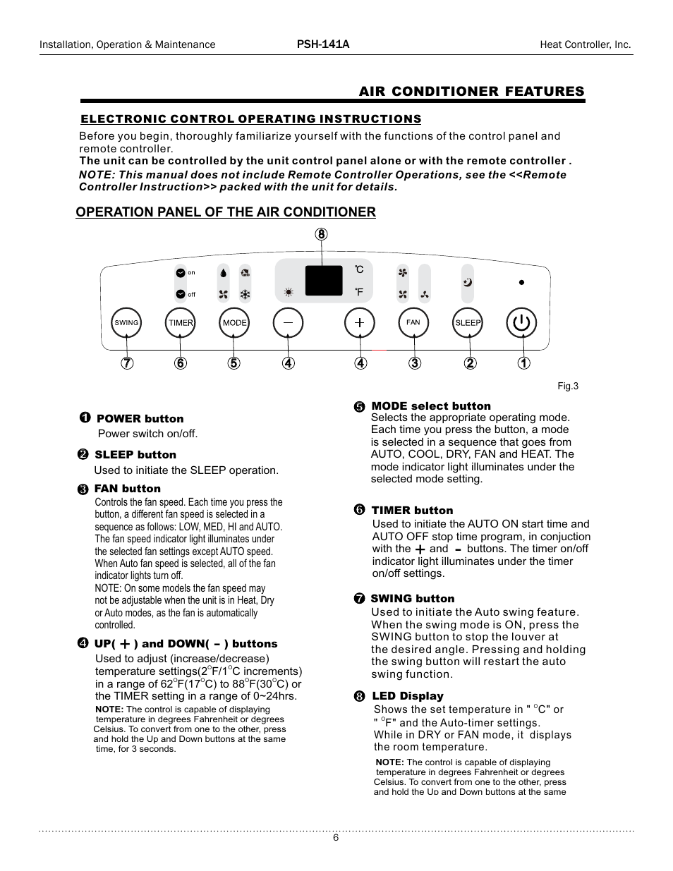 Operation panel of the air conditioner | Comfort-Aire PSH-141A User Manual |