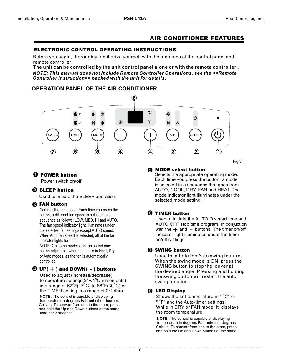 Minka Aire F844 Remote Manual Guide