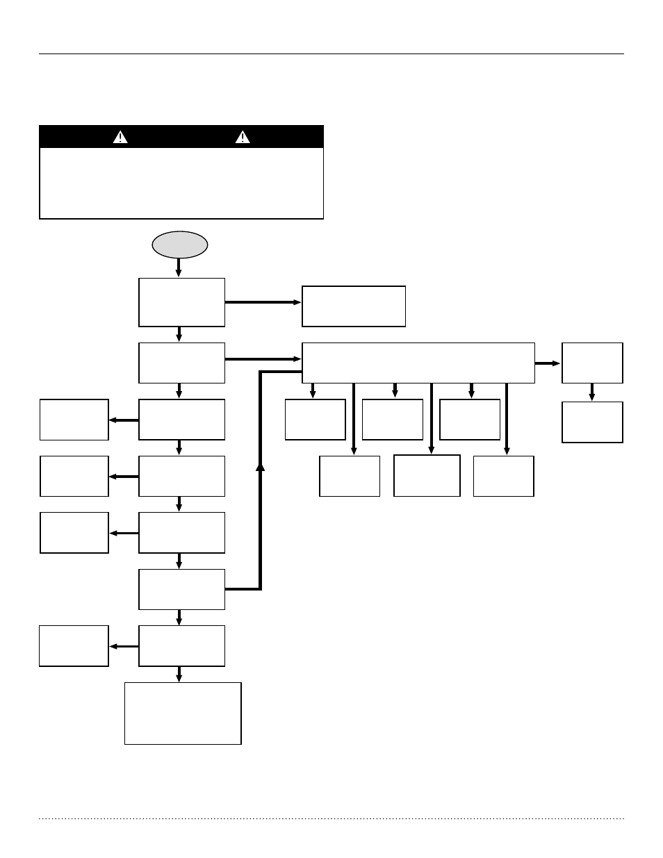 Cxm Functional Troubleshooting Flow Chart Process Diagram Yes No Warning Comfort Aire Hth Series User Manual Page 44 48