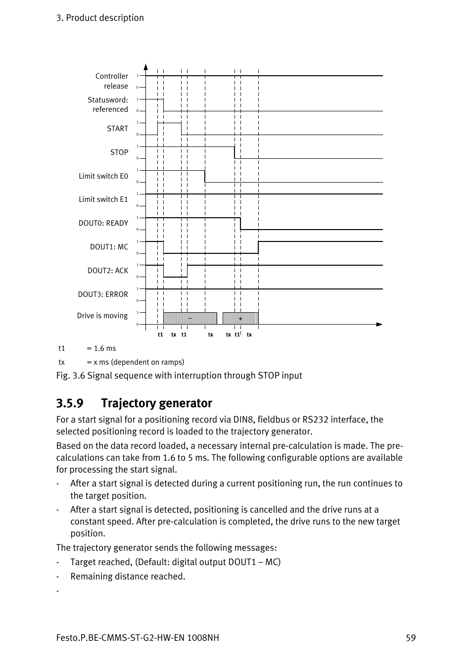 9 trajectory generator, Trajectory generator | Festo