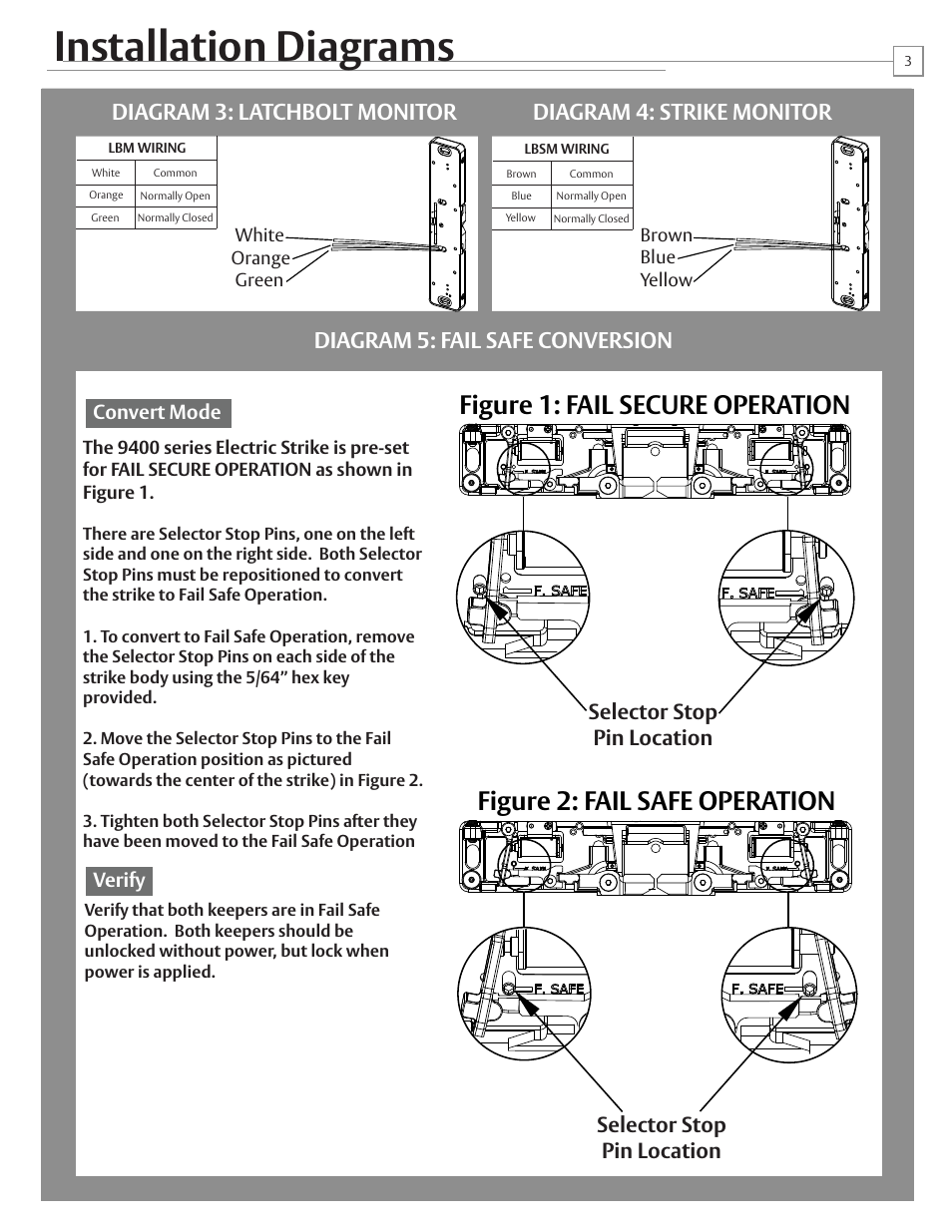 Installation Diagrams  Diagram 5  Cylindrical Locksets