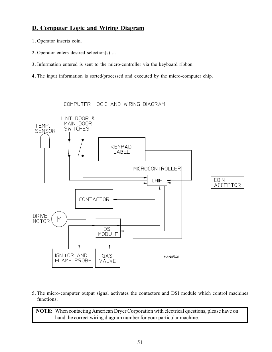 D Computer Logic And Wiring Diagram American Dryer Corp Adg 385 Keyboard User Manual Page 55 57