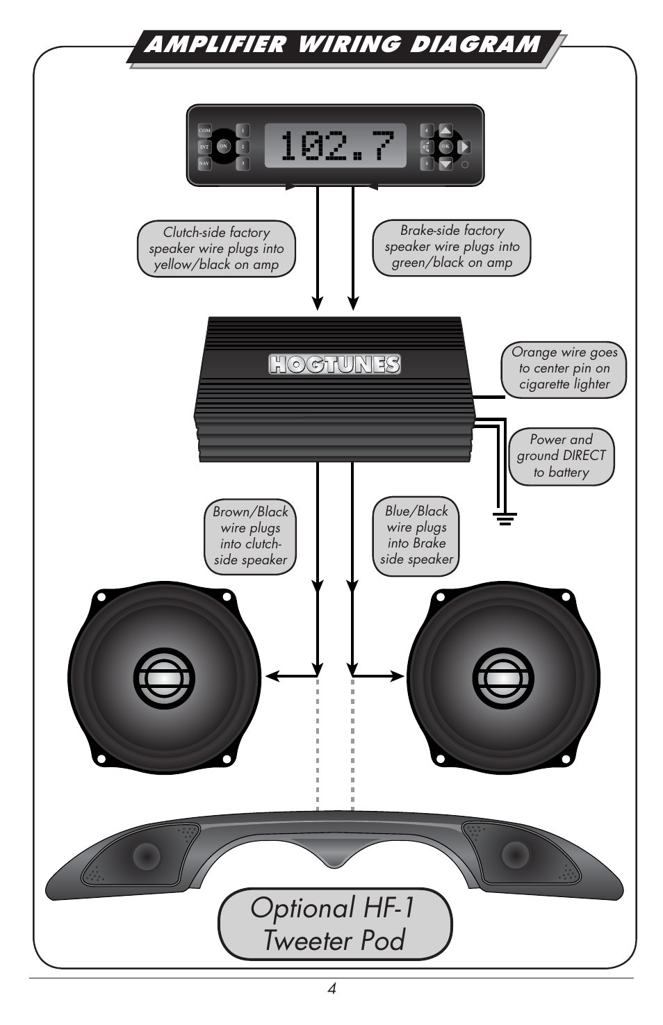 Optional hf-1 tweeter pod, Amplifier wiring diagram | Hogtunes REV 200SG  KIT-AA : 2 Channel Amp / Speakers (1998 - 2013 - model years) User Manual |  Page 4 / 12 | Hogtunes Amp Wiring Diagram |  | Manuals Directory