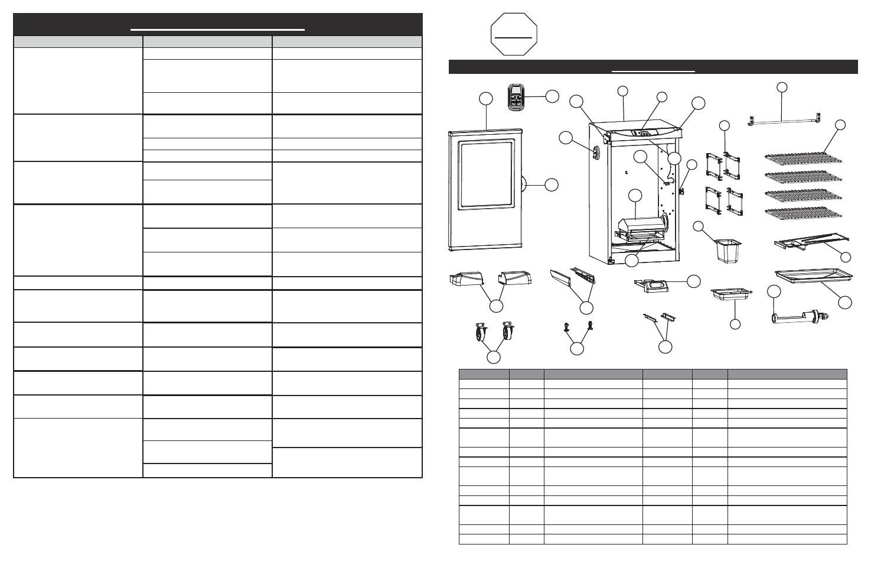 Troubleshooting Guide Alto Lista De Piezas Masterbuilt