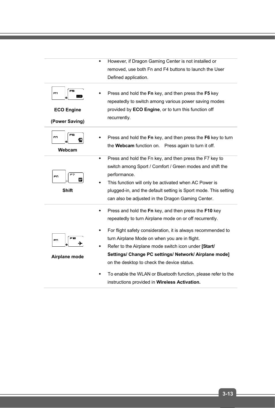Msi dragon center shift modes   MSI Dragon Center 'Turbo' Shift Mode