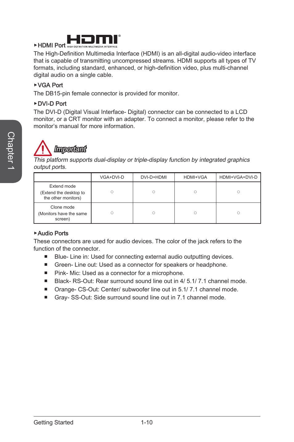 Chapter 1, Important | MSI Z97S SLI KRAIT EDITION Manual