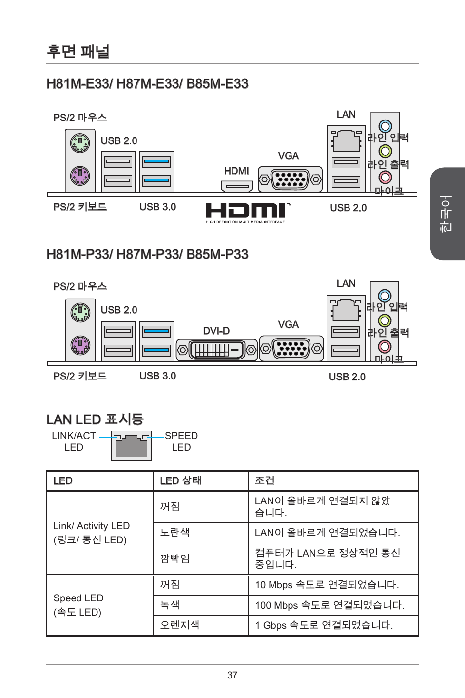 msi b85m p33 page37 후면 패널, lan led 표시등 msi b85m p33 user manual page 37 186  at alyssarenee.co