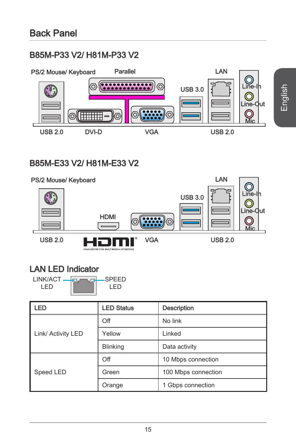 msi h81m e33 v2 page15 back panel, english, lan led indicator msi h81m e33 v2 user  at alyssarenee.co