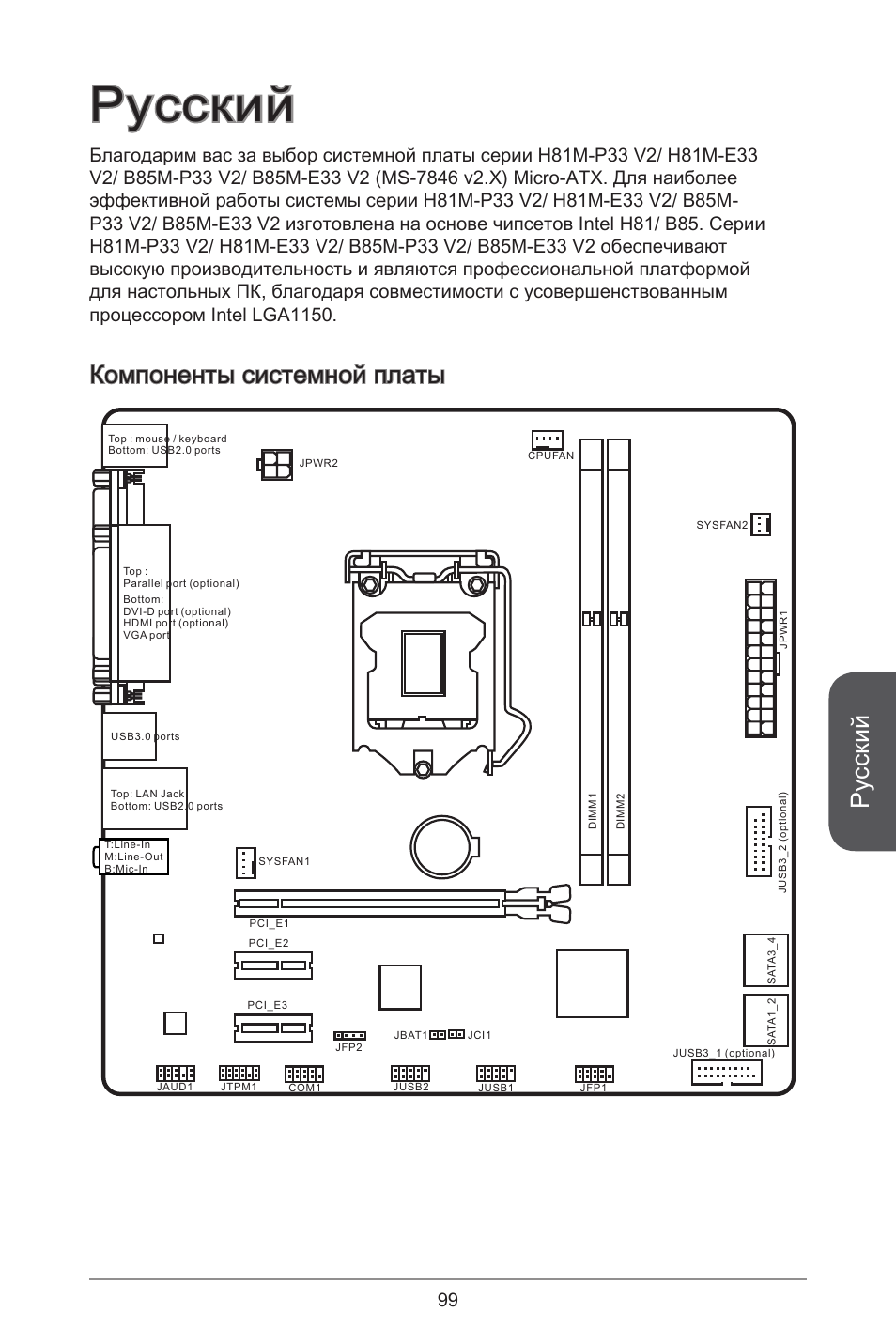 Msi Wiring Diagram Schematics Diagrams Mci H81m E33 Free Download U2022 Oasis Dl Co