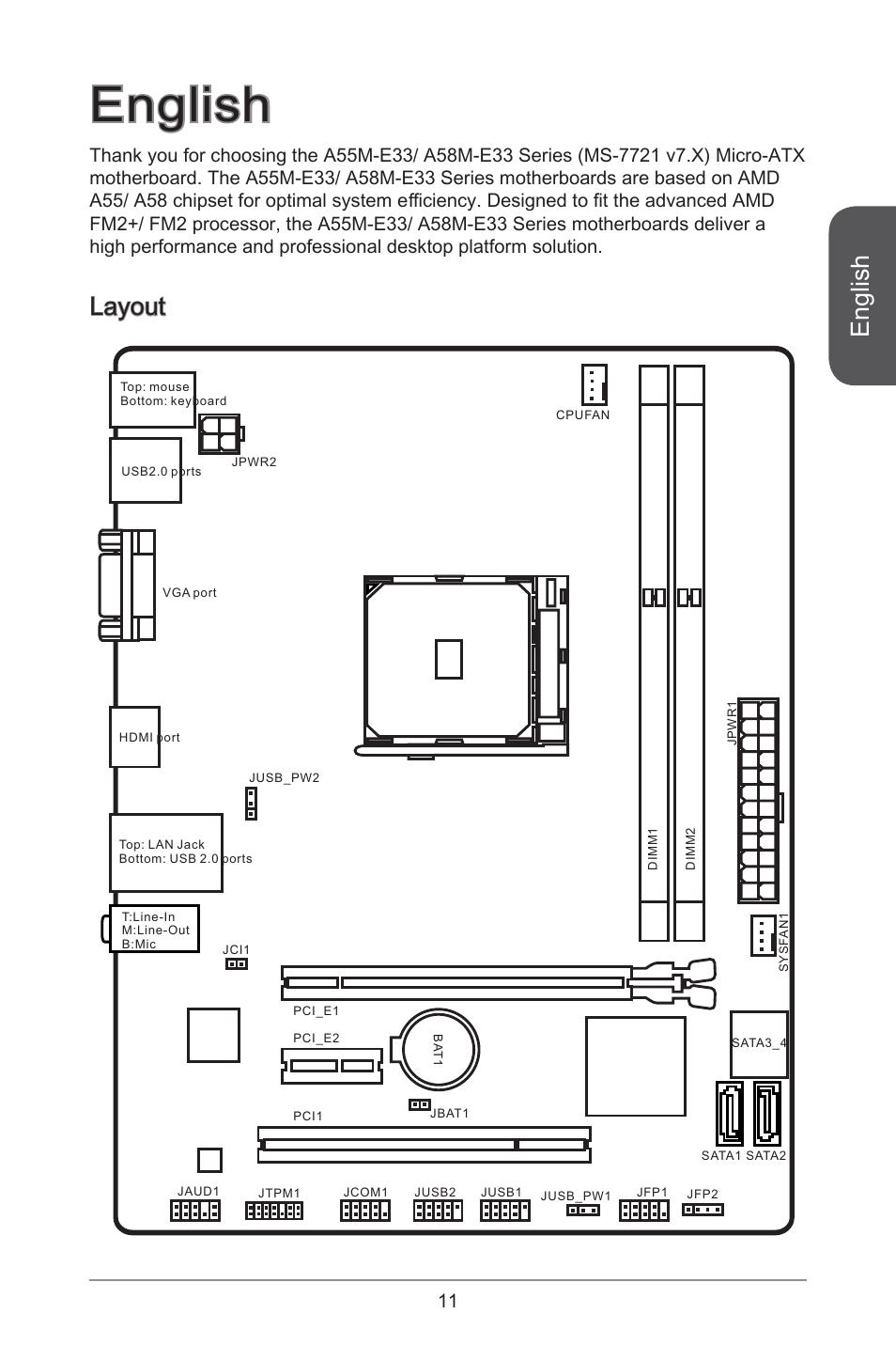 english layout msi a55m e33 user manual page 11 170 rh manualsdir com msi h61m-p31/w8 wiring diagram msi h61m-p31/w8 wiring diagram