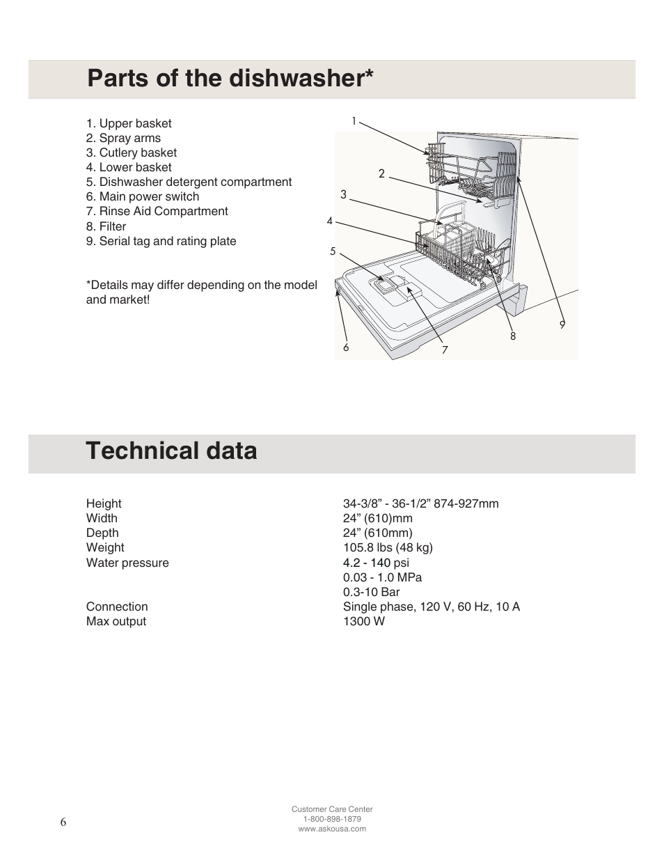 parts of the dishwasher* technical data asko d5122 user manual