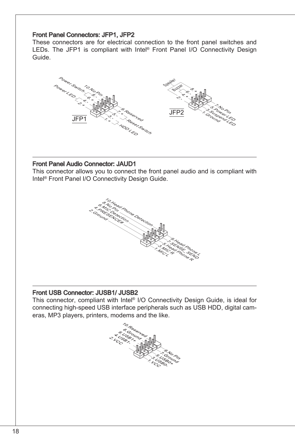 Front Panel I O Connectivity Design Guide Msi Nf725gm P31 User Nikon D40 Usb Cable Schematic Manual Page 18 169