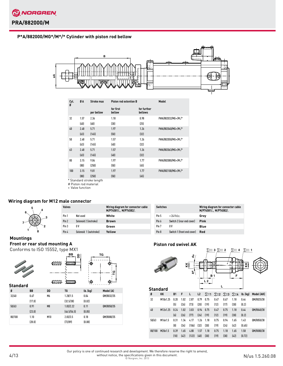 Standard, Wiring diagram for m12 male connector | Norgren PRA/882000 on valve operation diagram, valve cut sheet, valve packing diagram, valve guide, valve plug, valve assembly, valve regulator, valve flow diagram, valve body, valve piston, valve valve, valve compressor, valve radio, valve adjustment, valve actuator diagram, valve system, valve solenoid, valve components diagram, valve schematic, valve timing,