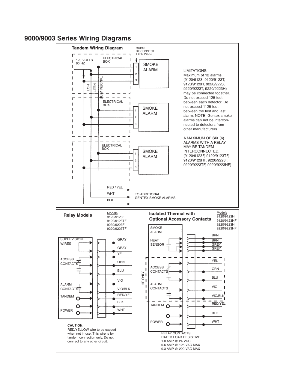 Smoke alarm, Tandem wiring diagram relay models, Isolated