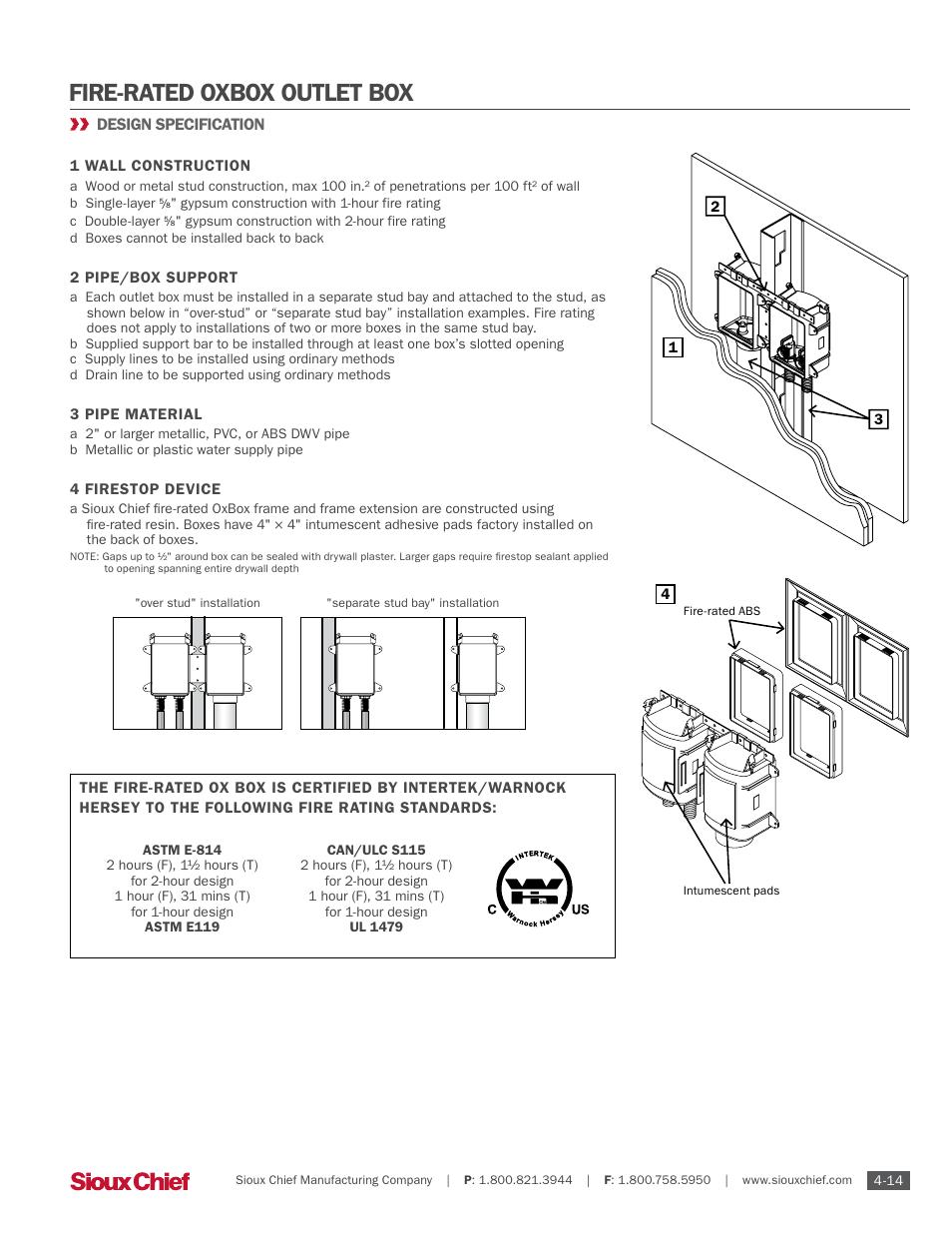 Ocular penetration restriction act