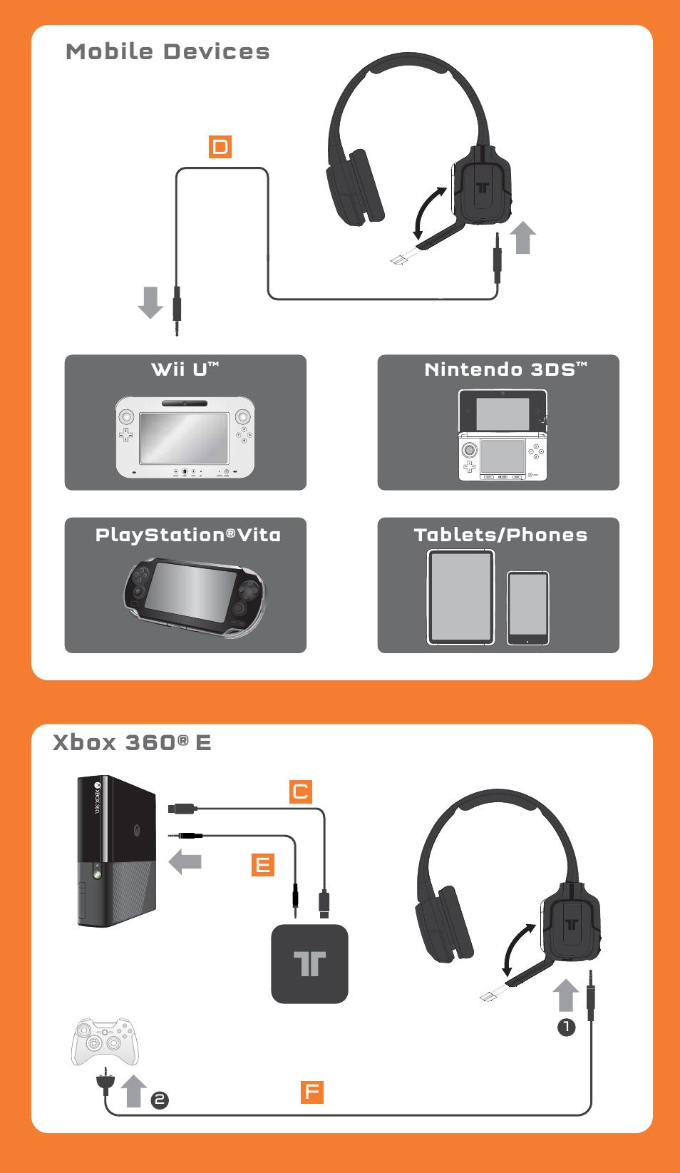 Mobile devices, Xbox 360® e, Cd e f | TRITTON Kunai Wireless Stereo Headset  User Manual | Page 3 / 8