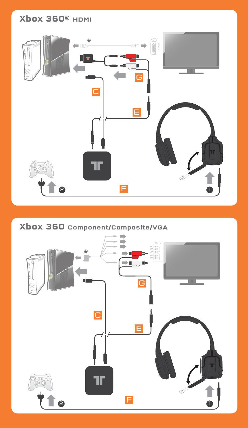 Xbox 360 | TRITTON Kunai Wireless Stereo Headset User Manual | Page 4 / 8