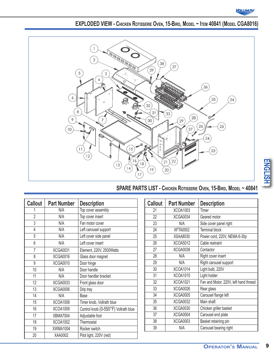 English callout part number description exploded view c english callout part number description exploded view c cga8016 spare parts ccuart Choice Image