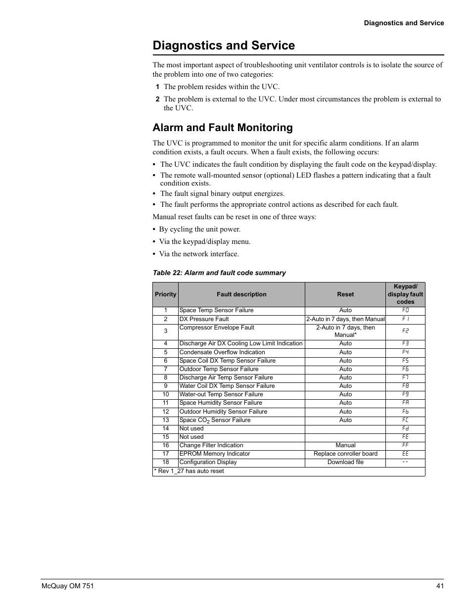 diagnostics and service alarm and fault monitoring american rh manualsdir com american standard ac user manual american standard toilet user manual