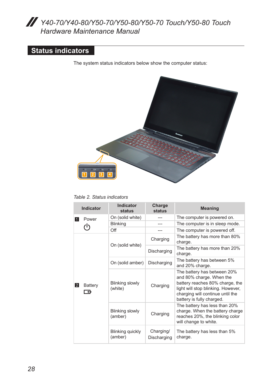 Status Indicators Lenovo Y50 70 User Manual Page 32 106 Flashing Led Battery Indicator