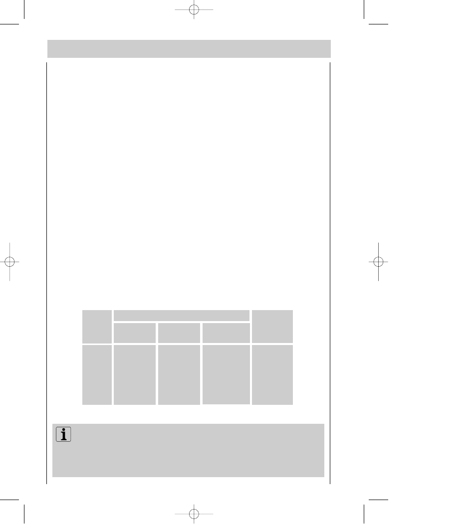 how to set water softener hardness level