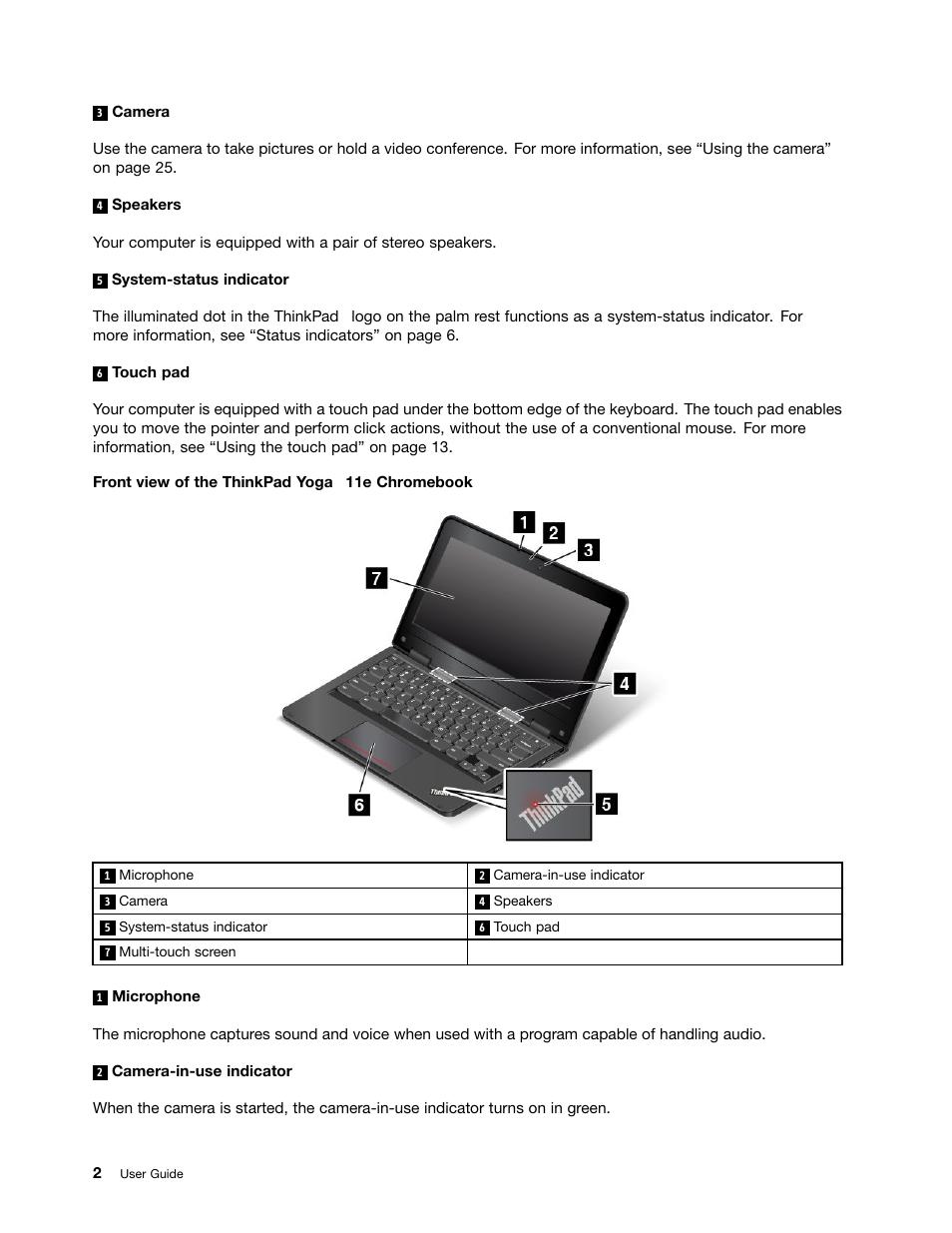 Lenovo Thinkpad Microphone