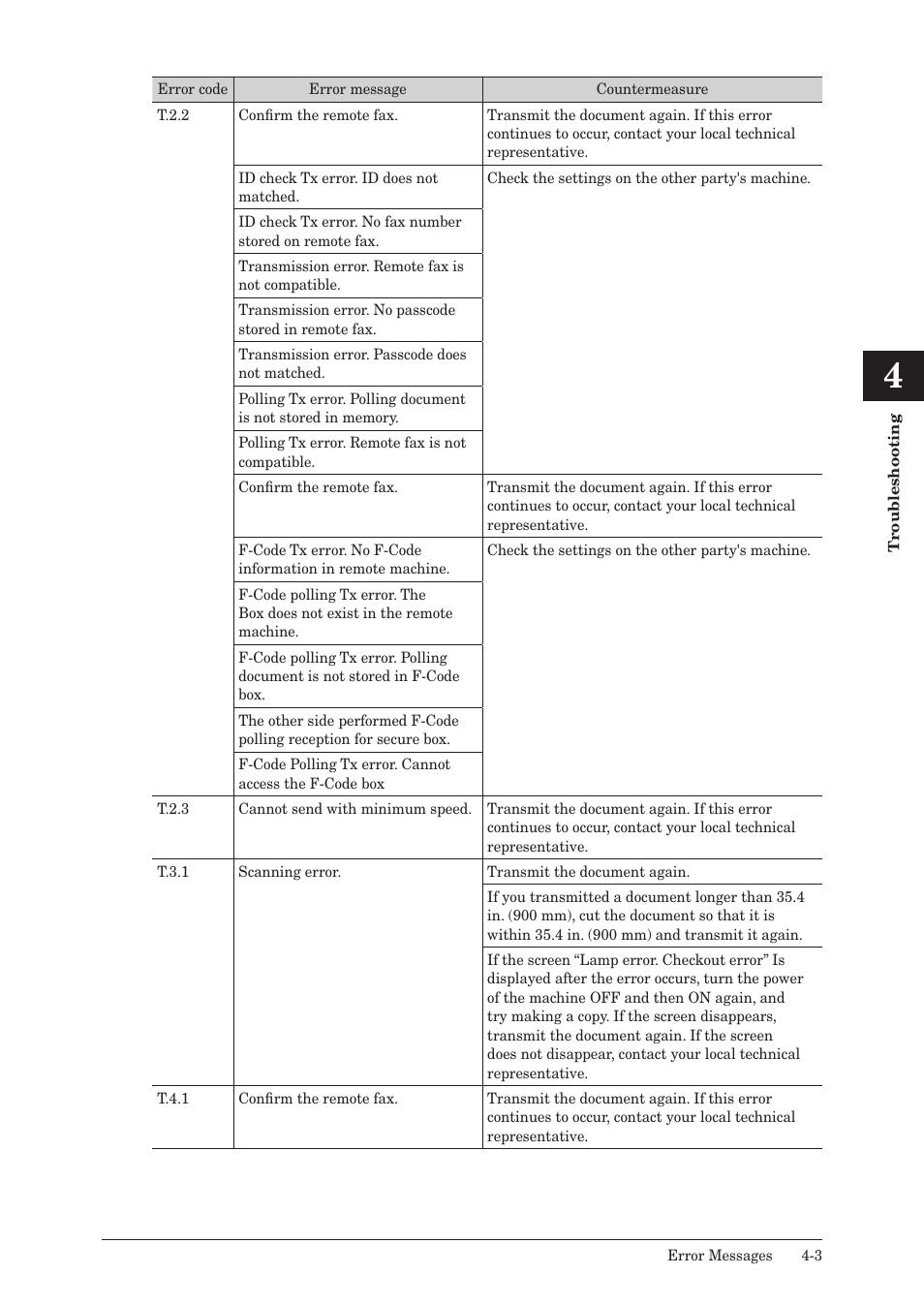 Konica Minolta bizhub 25 User Manual | Page 150 / 175