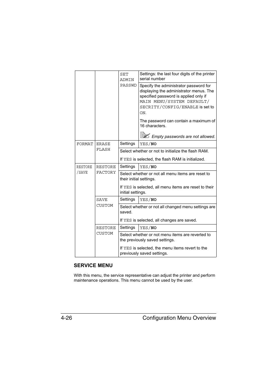 Service menu, Service menu -26, Configuration menu overview 4-26 | Konica  Minolta magicolor 1650EN User Manual | Page 65 / 191