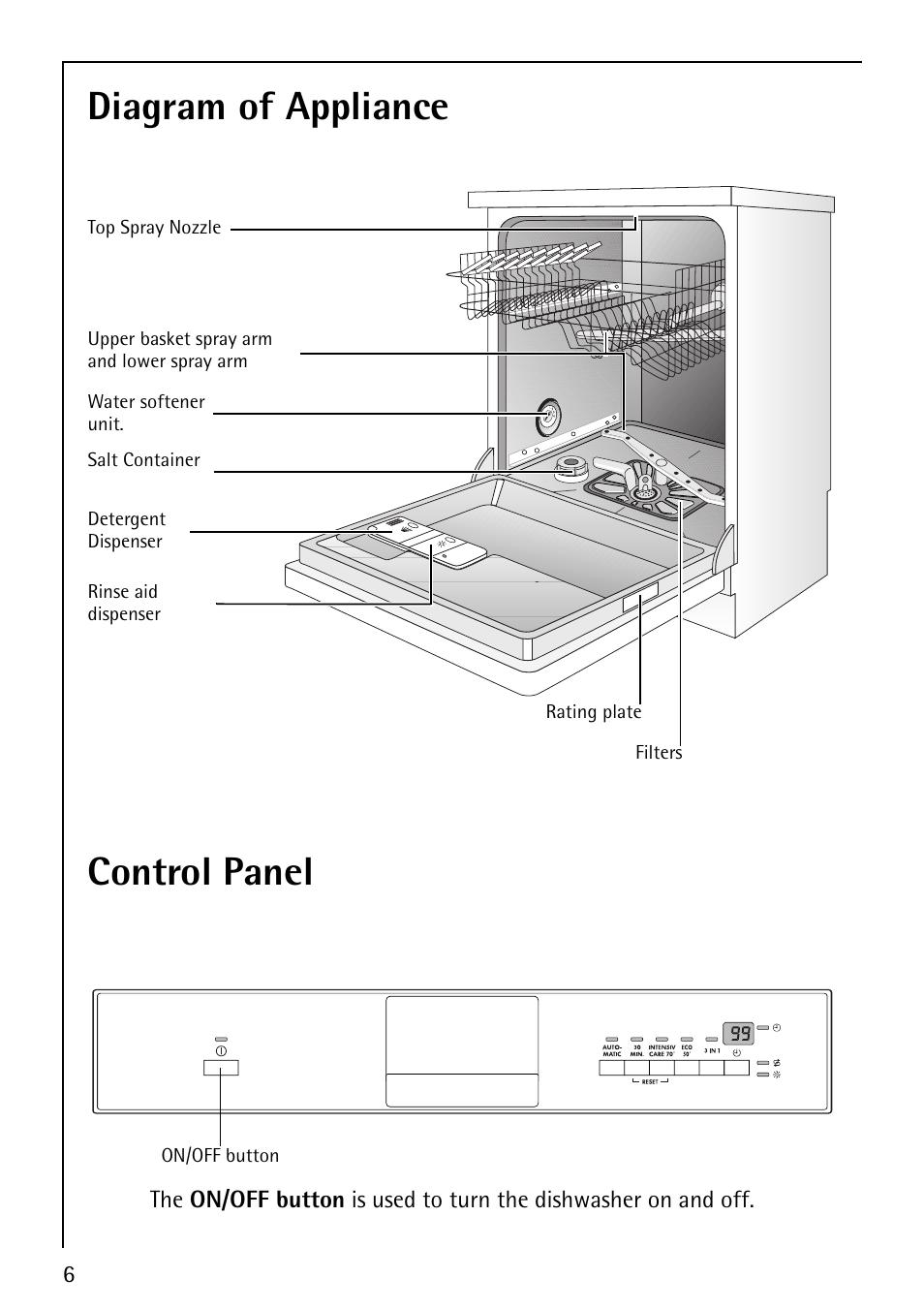 diagram of appliance control panel aeg favorit 40850 user manual rh manualsdir com