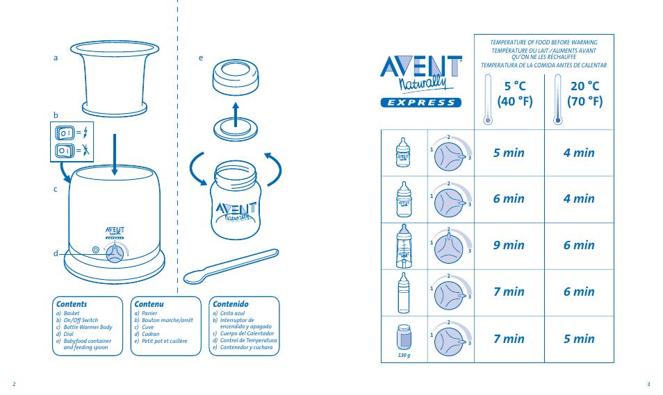 Philips Avent Express Bottle And Babyfood Warmer Scf255 11 User