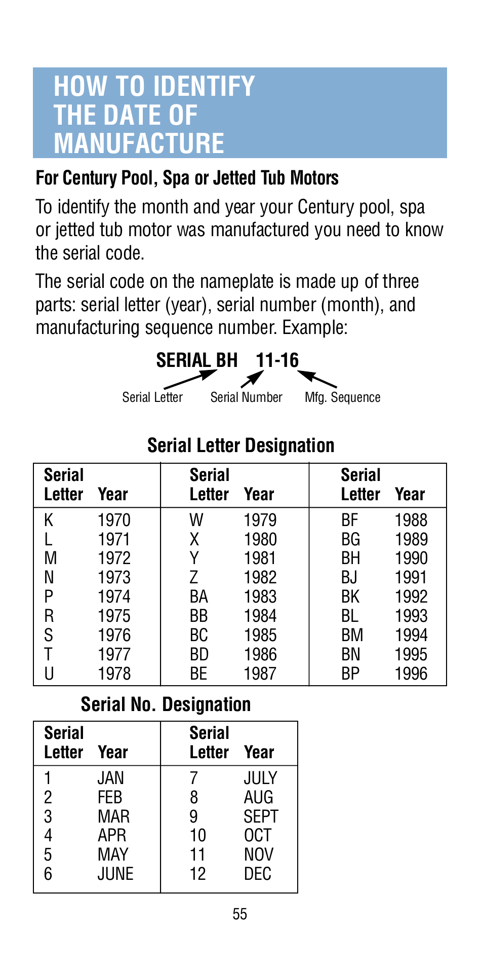 ao-smith-century-pool-spa-motor-page55.png