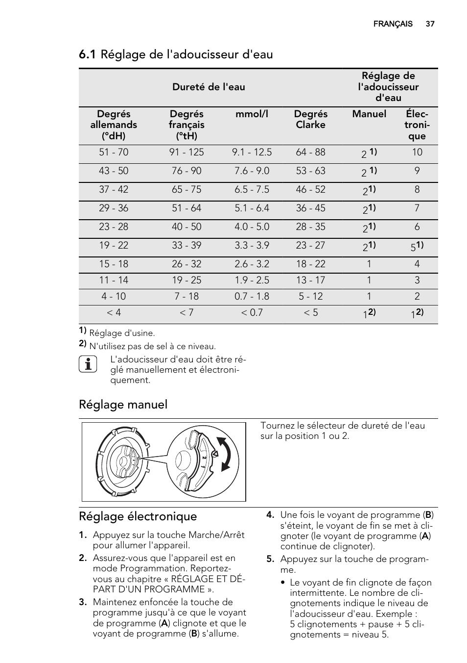 1 Reglage De L Adoucisseur D Eau Reglage Manuel Reglage Electronique Aeg F34500vi0 User Manual Page 37 64 Original Mode