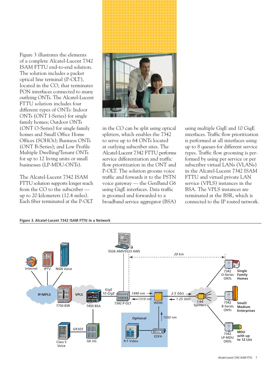 Alcatel-Lucent 7342 ISAM FTTU User Manual | Page 7 / 12