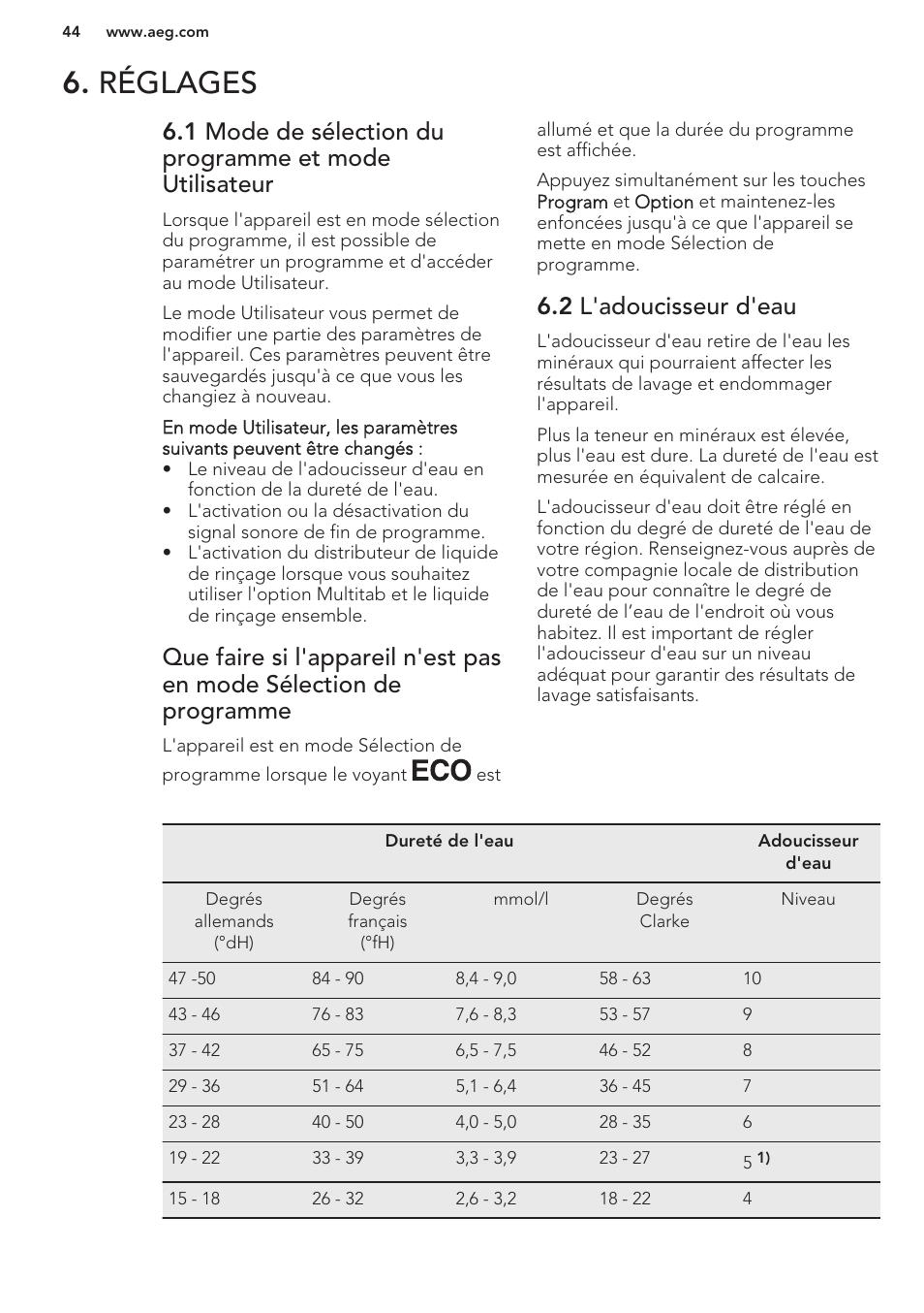 Réglages 2 L Adoucisseur D Eau Aeg F99709m0p User Manual