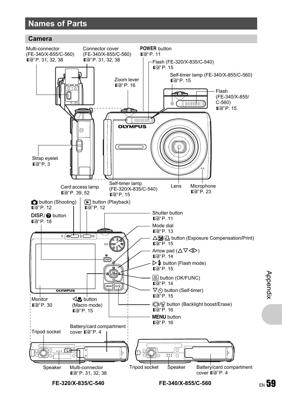 names of parts camera ap pend ix olympus fe 340 user manual rh manualsdir com olympus camera fe 340 manual Olympus Fe 4000