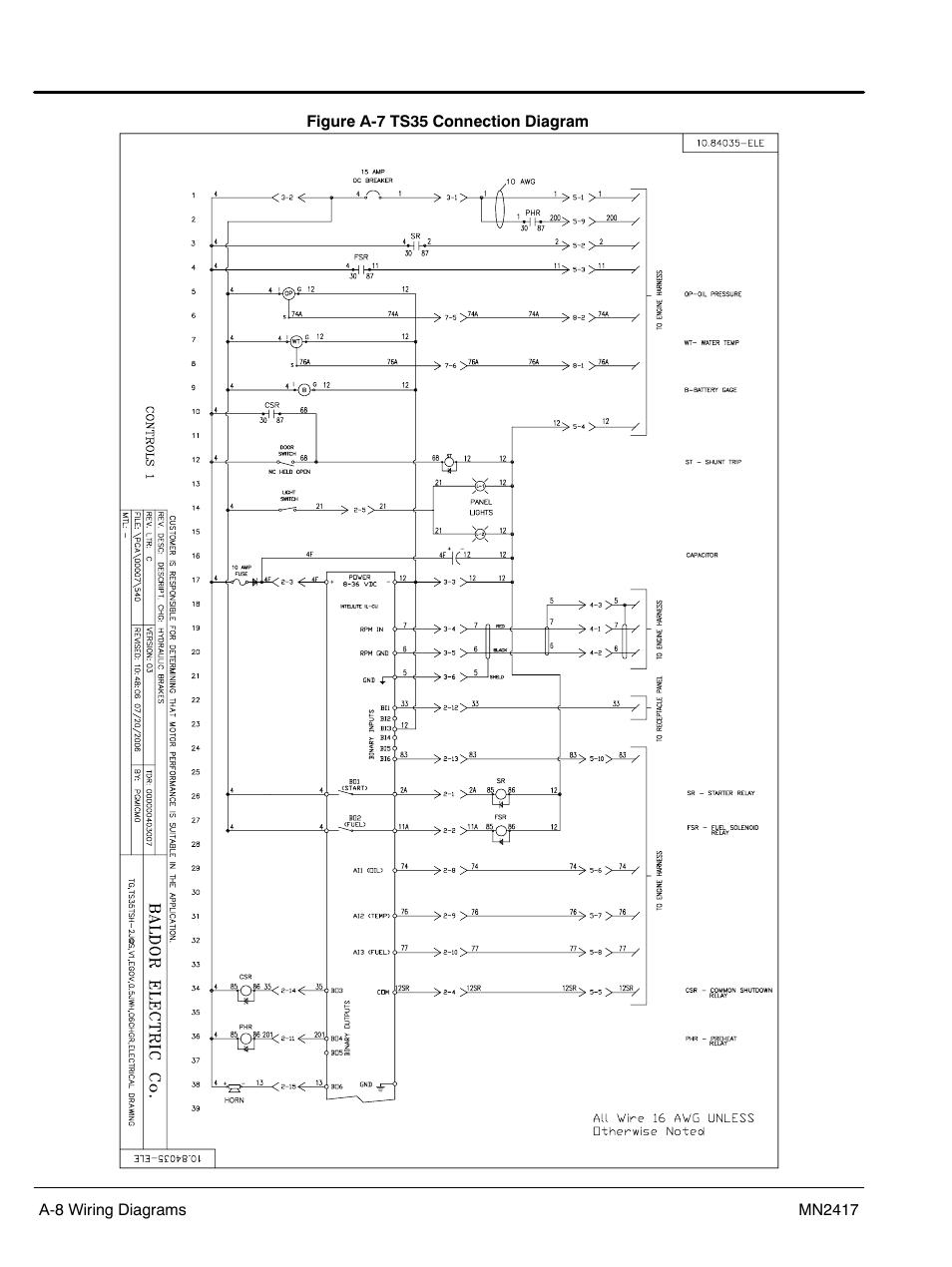 Baldor Ts250 User Manual