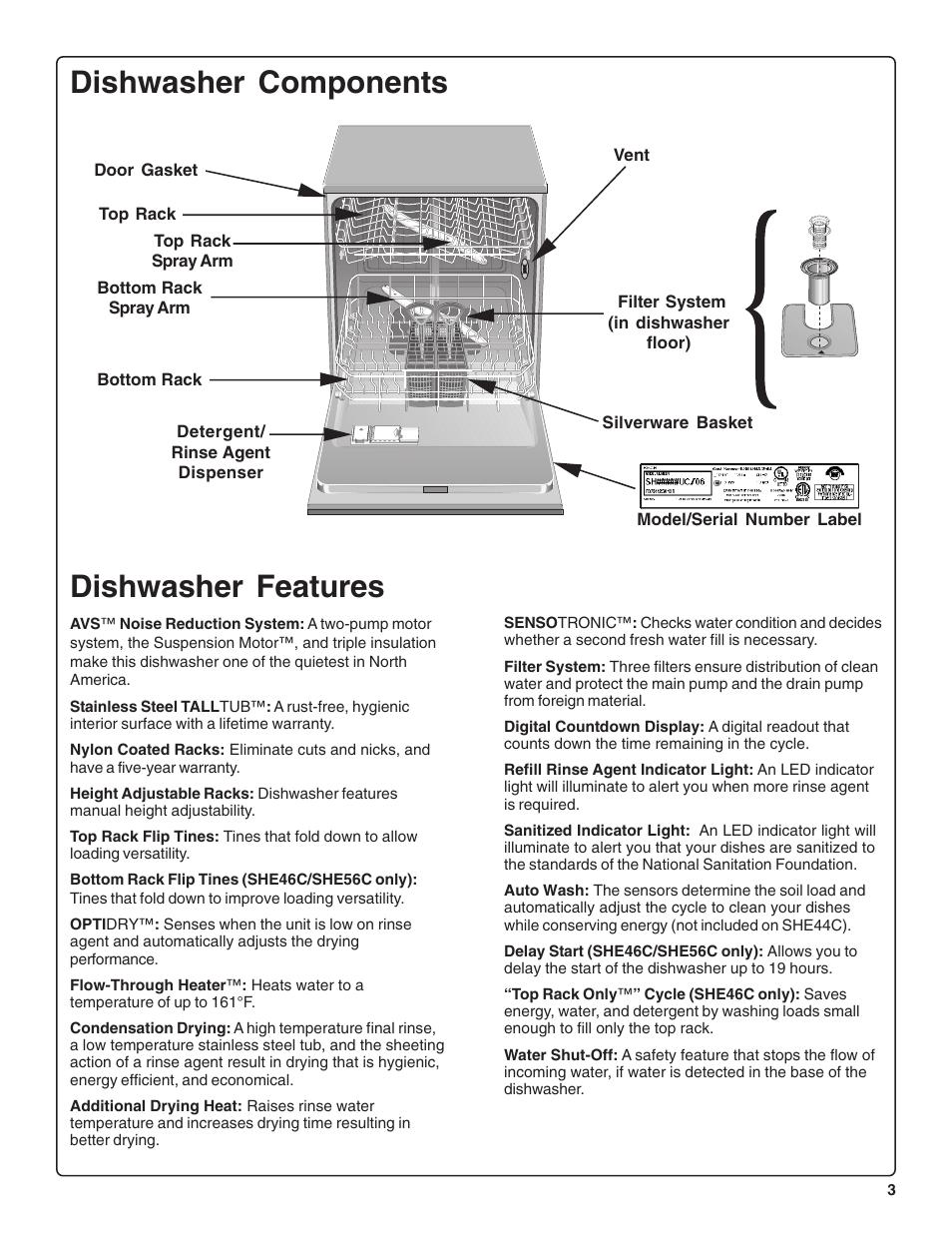 dishwasher components dishwasher features bosch she44c user rh manualsdir com Bosch 44 dBA Dishwasher Bosch Dishwasher Schematic