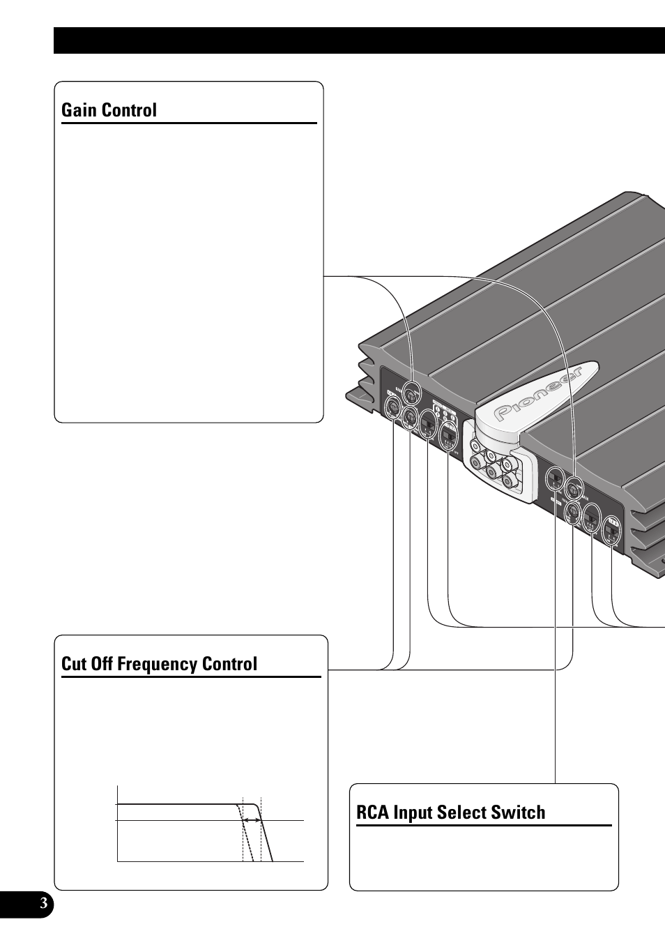 Setting the unit, Gain control, Rca input select switch   Pioneer GM-X944  User Manual   Page 4 / 76