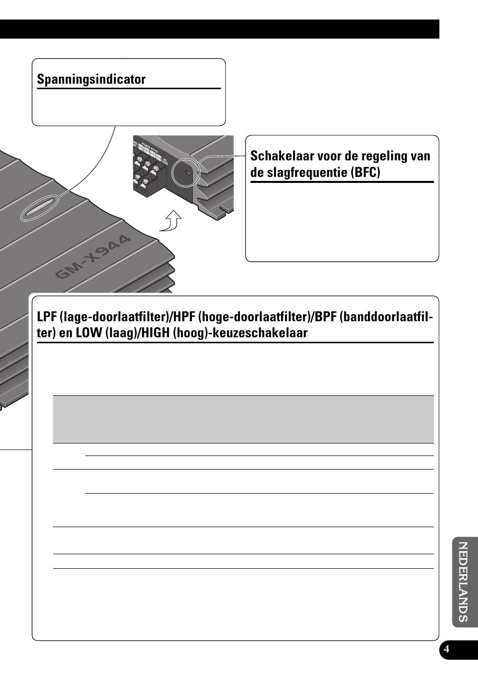 Slagfrequentie (bfc), Lpf (lage-doorlaatfilter)/hpf (hoge,