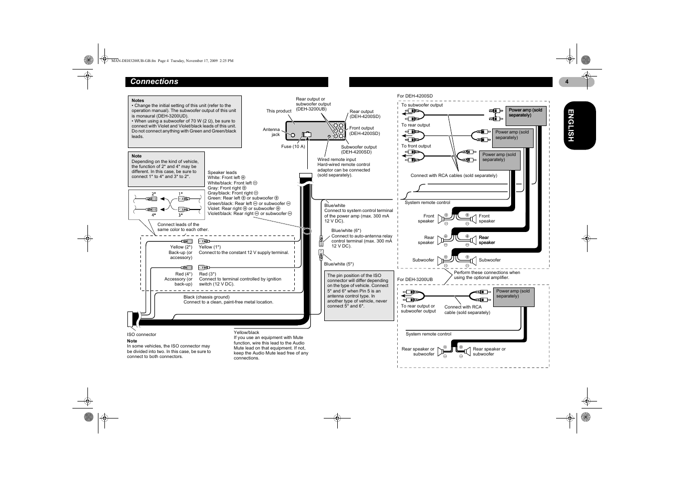 deh 3200ub pioneer wiring diagram wiring library connections en g l is h pioneer deh 3200ub user manual page 4 28