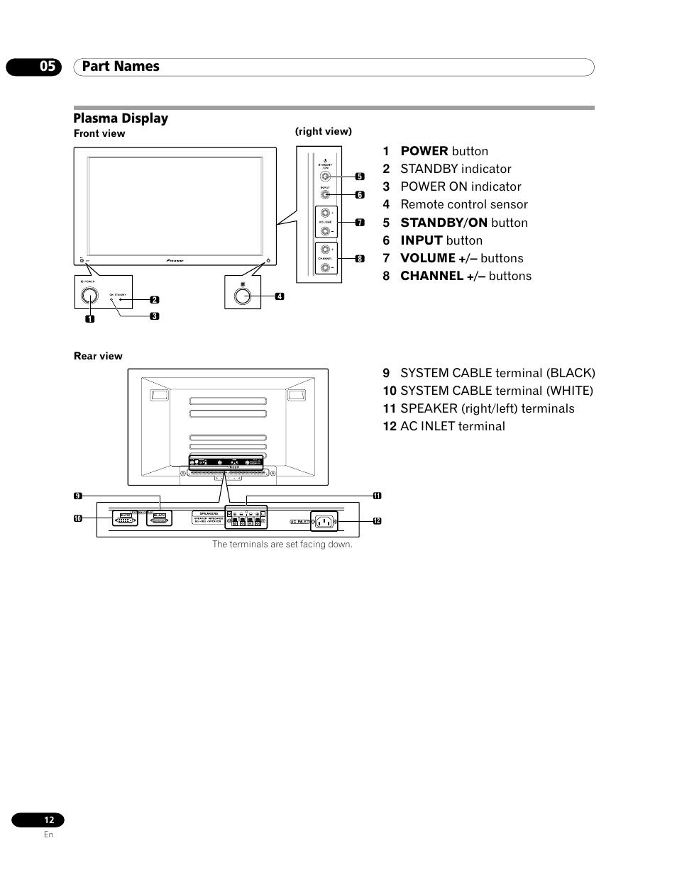 05 part names plasma display pioneer pdp 435fde user manual rh manualsdir com Pioneer Plasma HDMI Connection Pioneer 50 Plasma TV