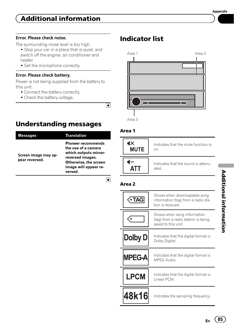 Understanding messages, Indicator list, Additional information   Pioneer AVH -X2600BT User Manual  