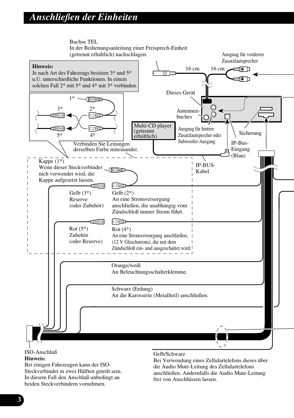 Ungewöhnlich Diagramm Anschliessen Bilder - Der Schaltplan - greigo.com