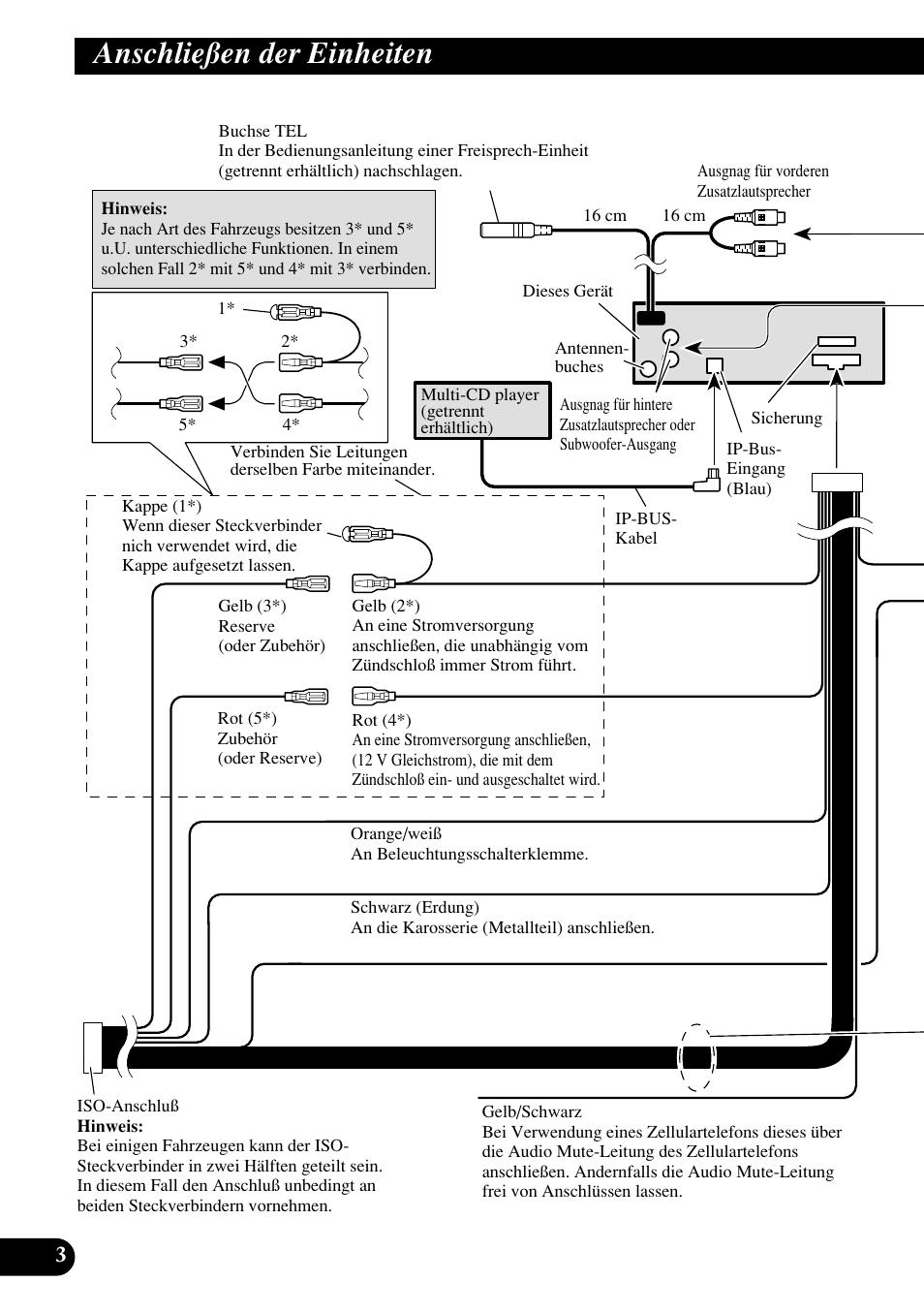 Großzügig Diagramm Anschliessen Ideen - Der Schaltplan - triangre.info
