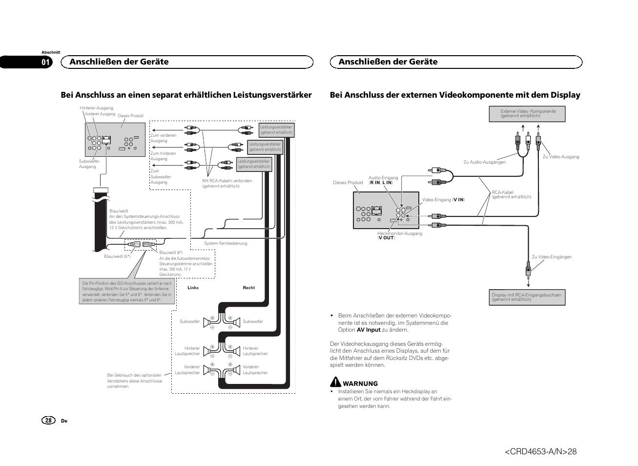 Pioneer Mixtrax Avh X1500dvd Manual - Enthusiast Wiring Diagrams •