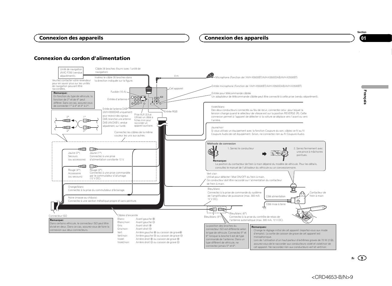 Pioneer Avh X2500bt Service Manual P2300dvd Wiring Diagram X1500dvd Enthusiast Diagrams U2022 Rh Rasalibre Co